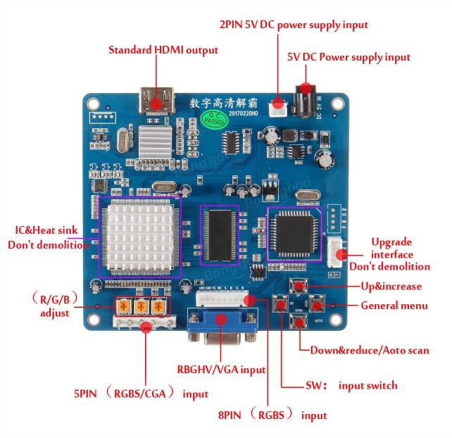 ArcadeWinkel.nl | Connections on the VGA/RGBS/RGBSHV to HDMI converter